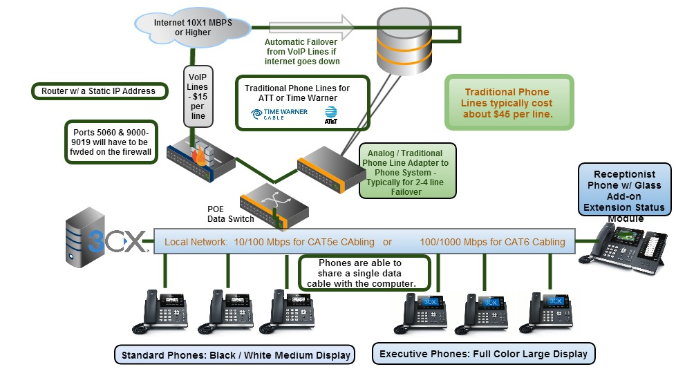 VoIP+Phone+System+Diagram